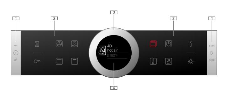 bảng điều khiển của lò nướng Bosch HBG635BB1