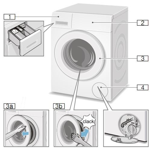 Hình ảnh bộ phận máy rửa bát Bosch WAW28480SG