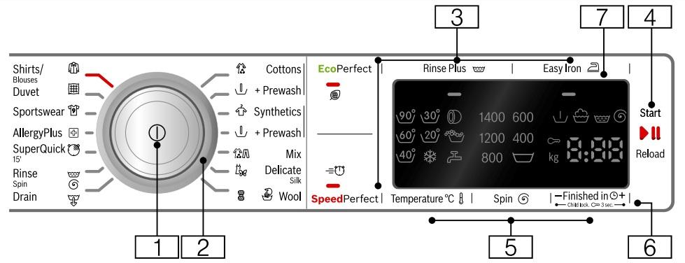 Hình ảnh bảng điều khiển máy rửa bát Bosch WAW28480SG