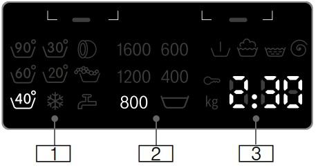 Ảnh màn hình máy rửa bát Bosch WAW28480SG