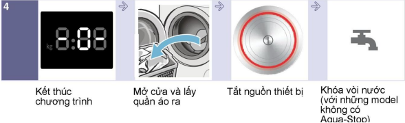 Hướng dẫn sử dụng máy giặt Bosch WAW28440SG