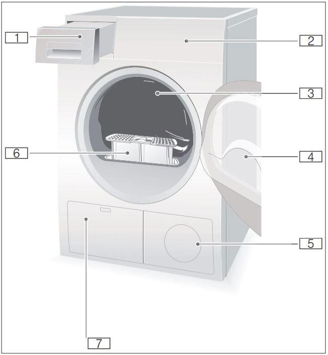 Hình ảnh máy sấy quần áo Bosch WTB86201SG