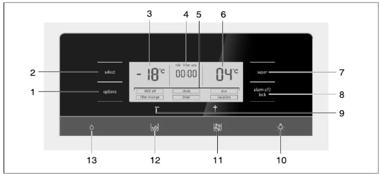 Ảnh bảng điều khiển tủ lạnh Bosch KAD92SB30