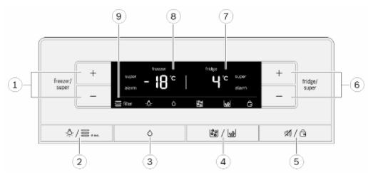 Ảnh bảng điều khiển tủ lạnh Bosch KAG90AI20G