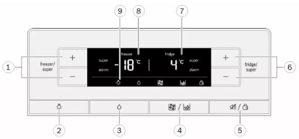Ảnh bảng điều khiển tủ lạnh Bosch KAI90VI20G